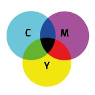 PMS, CMYK of RGB?